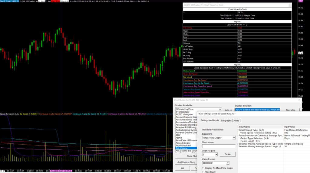 Speed Bar Study | Simple Systemtrading